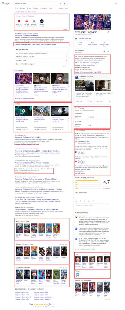 screenshot of the search result for Avengers Endgame showing all the rich snippets.