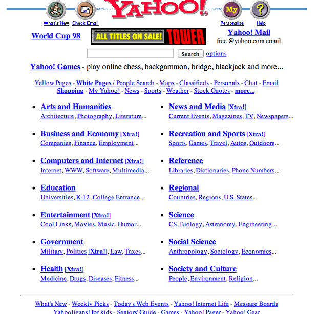 white space is important - Yahoo! in 1998